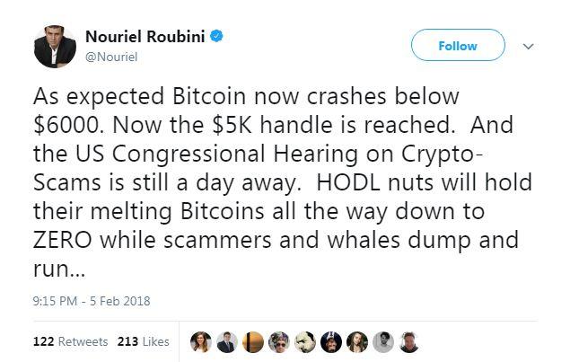 Recent Tweet of Roubini